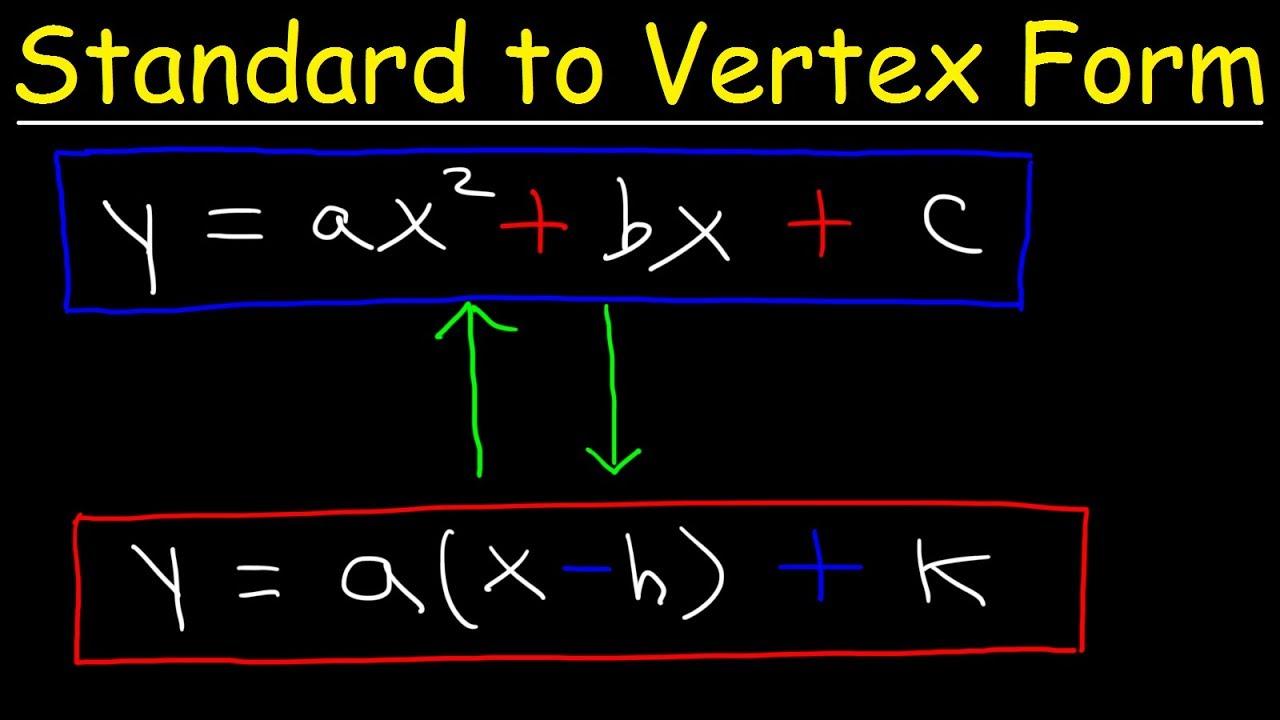 Define Vertex Form of a Quadratic Equation