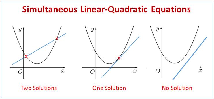 Linear Quadratic Equation